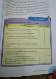 Kunci jawaban ini dibuat untuk membantu mengerjakan soal ips bagi kelas 8 di halaman 6. Kegiatan 2 Aktivitas Individu Ips Kelas 8 Hal 6 Get Tugas Ips Halaman 169 Kelas 8 Semester 2 Tahun Ajar Pictures File Ini