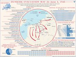 Dunkirk Evacuation Facts Pictures Summary Britannica