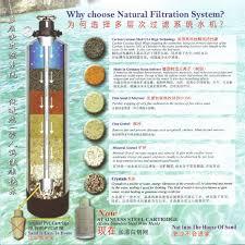 natural water filter system. Beautiful Natural Outdoor Crystal With Natural Water Filter System U