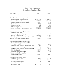 Sample Cash Flow Statement 8 Documents In Pdf Word