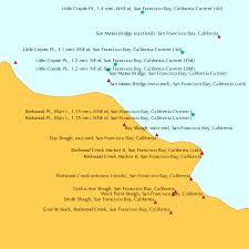 Bay Slough West End San Francisco Bay California Tide Chart