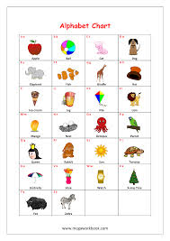 English Alphabet Chart Printable Free Printable Alphabet Reading Pages Things That Start