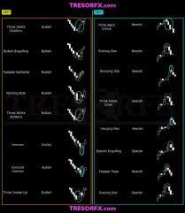 price-action-chart-patterns-best-forex -broker-tresorfx-pepperstone-vantagefx-icmarkets-fpmarkets-xm-plus500-yes-1-more-classic- chart-patterns-2-uk-broker - TRESORFX