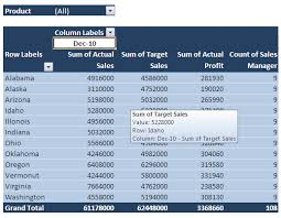 Excel Pivot Chart Dashboard Excel Dashboard Using Pivot Table Excel Vba Databison