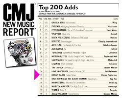 Submit Music To Cmj And Billboard Chart Radio Stations For 25