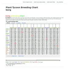 Plant Tycoon Flower Chart 68 Conclusive Plant Tycoon Breeding Chart
