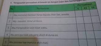 We did not find results for: Kunci Jawaban Agama Islam Kelas 6 Halaman 31 Yang C Brainly Co Id