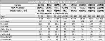 Dririder Jacket Size Chart Motorcycle Jacket Sizing Chart Disrespect1st Com
