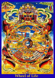 Buddhist Wheel Of Life A Rosemont Way A Journey Awakening