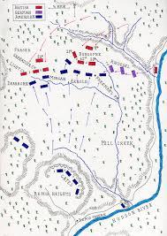 Battle Of Freemans Farm