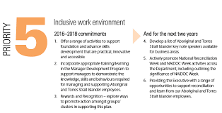 List Of Skills For Employment Aboriginal And Torres Strait Islander Employment And Career