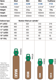 Gas Cylinder Size Chart Balloon Decorators And Party Shop Helium Gas