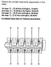 Toyota Yaris engine bolt torque specs 3 Questions & Answers (with ...
