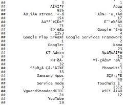 Korean Letters Export Korean Letters In Knitr R Stack Overflow