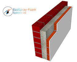 spray foam cavity wall insulation uk