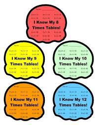 Math Multiplication Sticker Charts Shaped Like Yummy Ice