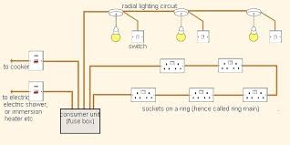 house wire color codes yogadarshan info house wire color codes images of house wiring circuit diagram wire diagram images info com wire