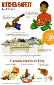 Food Hygiene Poster Kitchen Safety Poster Avoid Burns Food Kitchen Safety Course