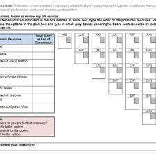 Pairwise Comparison Worksheet Example Download Scientific
