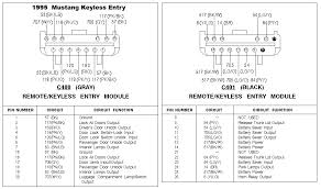 94 95 mustang keyless entry wiring diagram 1996 mustang wiring diagram at 95 Mustang Wiring Diagram