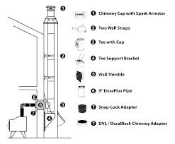 triple wall chimney pipe stove tee drain glue