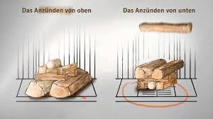 Kaminofen Mit Wassertasche Funktion Und Kosten