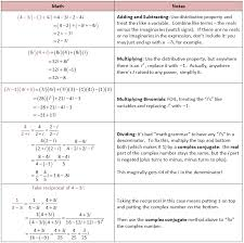 complex number examples