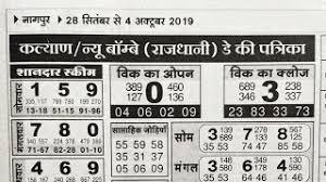 Rajdhani Chart Kalyan 3 Ank Chart Kalyan Ki Duniya Tara Mumbai Chart
