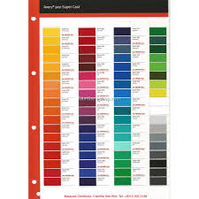 Avery 900 Supercast Colour Chart Avery 900 Super Cast Colour Chart