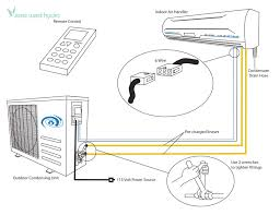 trane air handler wiring diagram for solidfonts new heat pump trane tem4 installation manual at Trane Air Handler Wiring Diagram