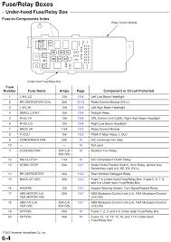 2003 acura tl fuse box diagram auto electrical wiring diagram \u2022 2001 acura cl fuse box diagram 2001 acura tl fuse box diagram 2001 acura tl fuse box diagram rh hg4 co 2000 acura tl fuse box diagram 2004 acura tl fuse box
