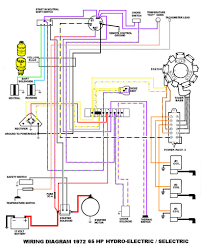 omc throttle control box wiring diagram schematics and wiring honda 420 rancher rear axle diagram image about