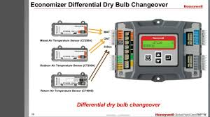 air economizer fundamentals from honeywell global field devices air economizer fundamentals from honeywell global field devices