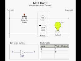 logic gates the not gate youtube Safety Logic Diagram at Logic Gates Wiring Diagram