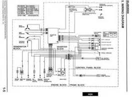 holiday rambler rv wiring diagram asp images holiday rambler rv wiring diagram wiring harness diagram