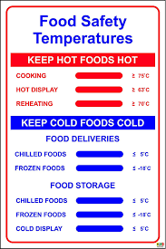 food safety checklist sticker sign for kitchen 13x20cm health food safety temperatures sign self adhesive vinyl 200mm x 300mm