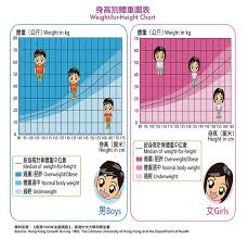 Department Of Health Hong Kong Growth Chart Printable Height Weight Online Charts Collection