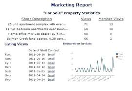 Weekly Marketing Report Template Market Intelligence Report Template Weekly Marketing