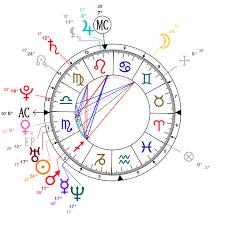 Rupaul Birth Chart Astrology And Natal Chart Of Rachel Mcadams Born On 1978 11 17
