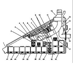 1999 cadillac a fuse diagram fuse block engine compartment relay