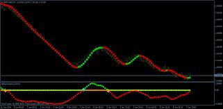 Renko Charts Mt5 Renko Maker Pro Trading System Fx141 Com
