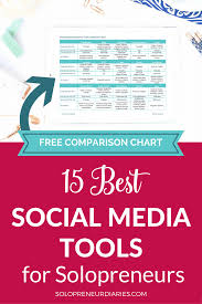 Social Media Comparison Chart 15 Best Social Media Automation Tools For Solopreneurs