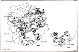 toyota 3vze engine diagram coolant wiring diagram 3vze coolant waterfall yes i ve searched yotatech toyota 3vze engine diagram coolant