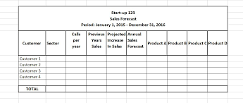 What Is A Sales Forecast How To Create A Sales Forecast For Your Business Startups