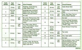 2002 explorer fuse box diagram new ford explorer sport trac fuse box 2002 Ford Explorer Fuse Block 2002 explorer fuse box diagram luxury 2004 ford explorer fuse box diagram new 2004 ford ranger
