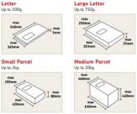 Royal Postage Chart Royal Postage Chart New Royal Mail Franking Prices 2018