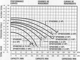 north star generator wiring diagrams auto electrical wiring diagram related north star generator wiring diagrams