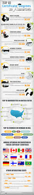 65 Best Education Infographics Images On Pinterest Infographics