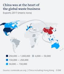 Imports Business After China S Import Ban Where To With The World S Waste