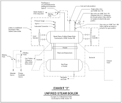 Steam Boiler Design Pdf Texas Boiler Administrative Rules